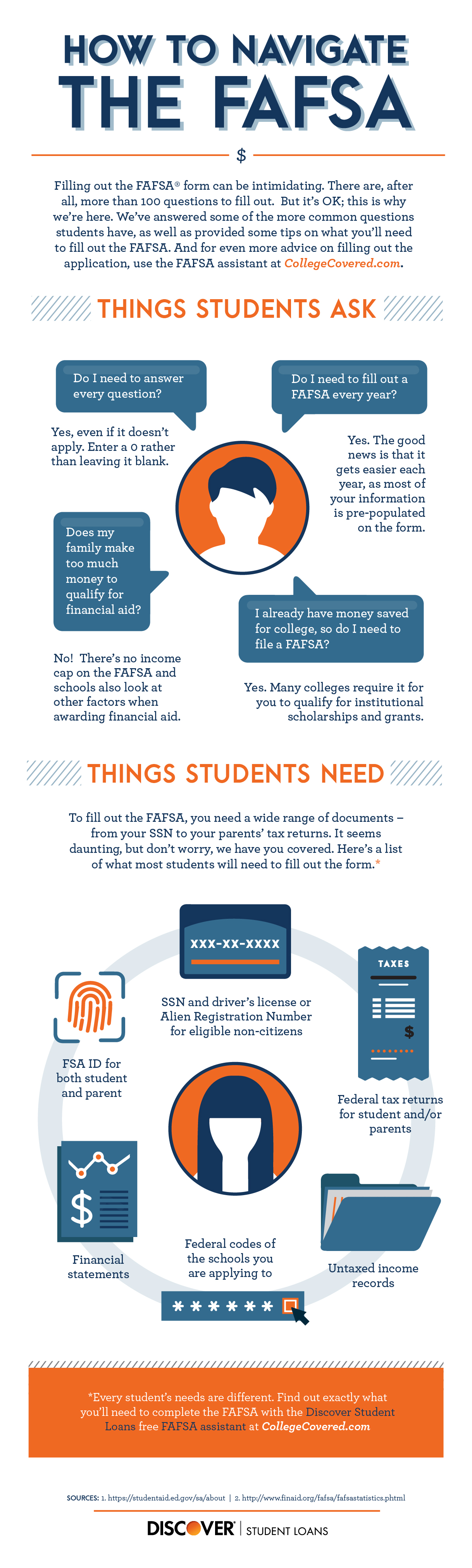 how-to-navigate-the-fafsa-infographic